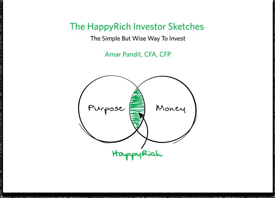 The HappyRich Investor Sketches