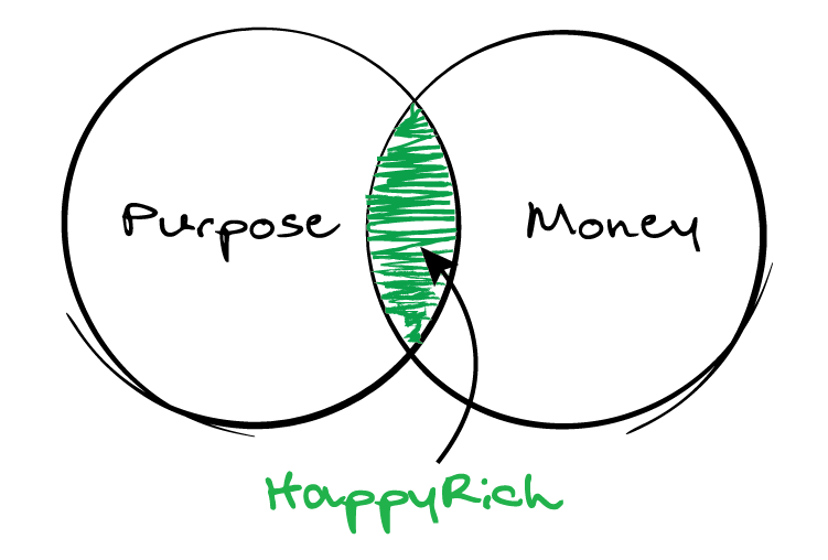 Purpose + Money = HappyRich